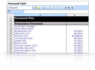 Advanced financial spreadsheets