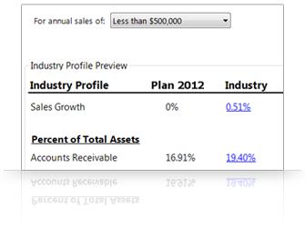 9,000+ industry profiles