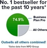 Business plan pro review