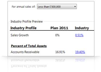 Real-world financial data